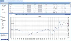 Trading online con Optionweb