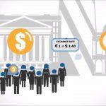 Imparare a fare trading sul forex